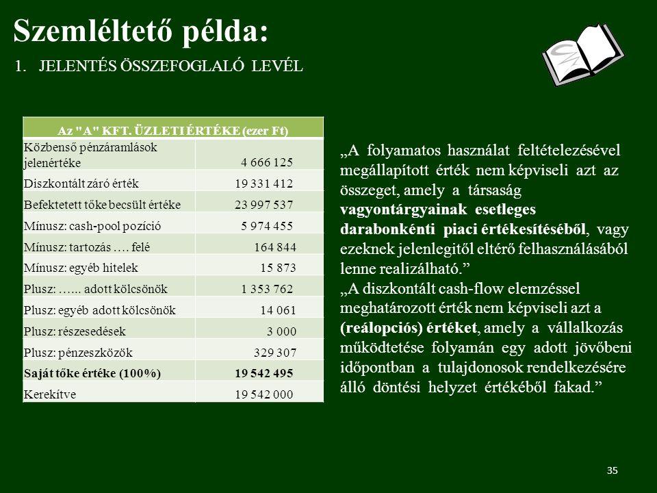 35 1.JELENTÉS ÖSSZEFOGLALÓ LEVÉL Szemléltető példa: Az A KFT.