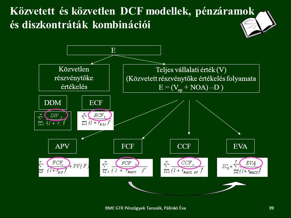 39 Közvetett és közvetlen DCF modellek, pénzáramok és diszkontráták kombinációi E Közvetlen részvénytőke értékelés Teljes vállalati érték (V) (Közvetett részvénytőke értékelés folyamata E = (V op + NOA) –D ) DDMECF APVFCFCCFEVA 39BME GTK Pénzügyek Tanszék, Pálinkó Éva