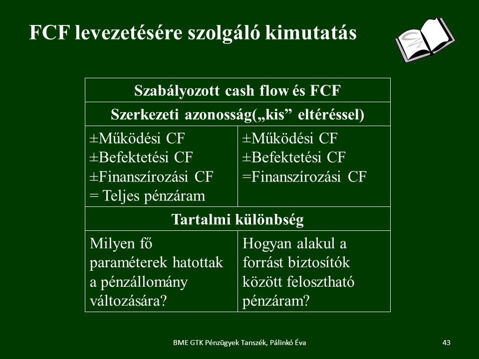 """FCF levezetésére szolgáló kimutatás Szabályozott cash flow és FCF Szerkezeti azonosság(""""kis eltéréssel) ±Működési CF ±Befektetési CF ±Finanszírozási CF = Teljes pénzáram ±Működési CF ±Befektetési CF =Finanszírozási CF Tartalmi különbség Milyen fő paraméterek hatottak a pénzállomány változására."""