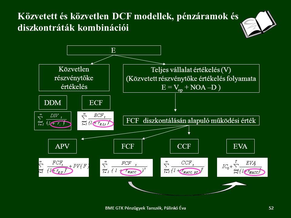 52 Közvetett és közvetlen DCF modellek, pénzáramok és diszkontráták kombinációi E Közvetlen részvénytőke értékelés Teljes vállalat értékelés (V) (Közvetett részvénytőke értékelés folyamata E = V op + NOA –D ) DDMECF APVFCFCCFEVA FCF diszkontálásán alapuló működési érték 52BME GTK Pénzügyek Tanszék, Pálinkó Éva