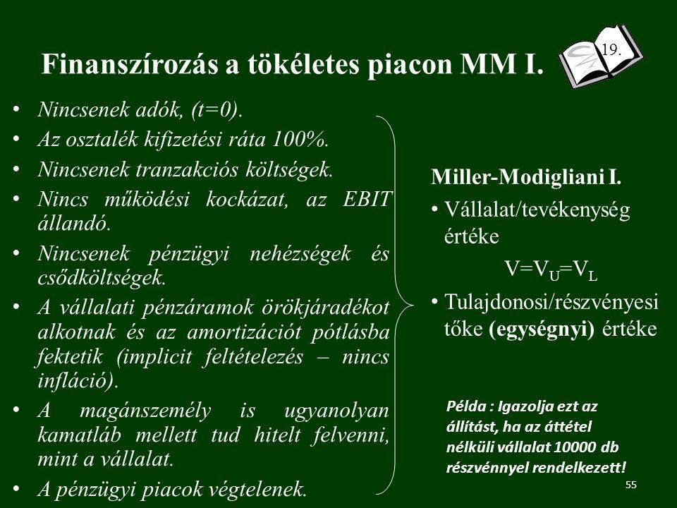 Finanszírozás a tökéletes piacon MM I.55 19. Miller-Modigliani I.