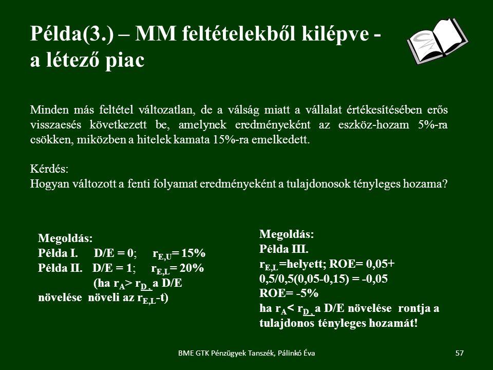 Példa(3.) – MM feltételekből kilépve - a létező piac BME GTK Pénzügyek Tanszék, Pálinkó Éva57 Minden más feltétel változatlan, de a válság miatt a vállalat értékesítésében erős visszaesés következett be, amelynek eredményeként az eszköz-hozam 5%-ra csökken, miközben a hitelek kamata 15%-ra emelkedett.