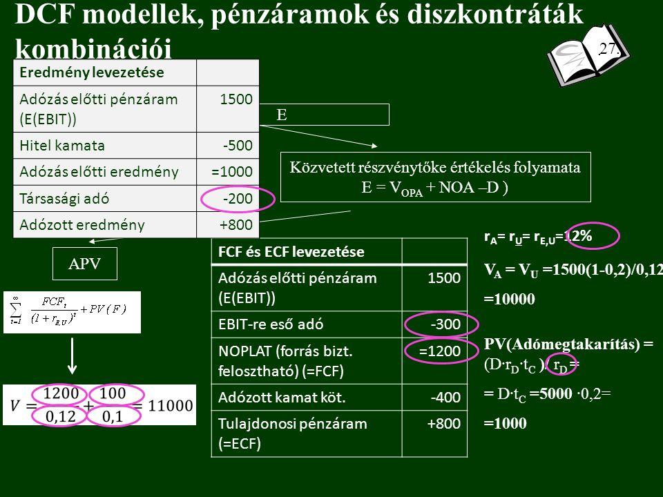 DCF modellek, pénzáramok és diszkontráták kombinációi E Közvetett részvénytőke értékelés folyamata E = V OPA + NOA –D ) APV FCF és ECF levezetése Adózás előtti pénzáram (E(EBIT)) 1500 EBIT-re eső adó-300 NOPLAT (forrás bizt.