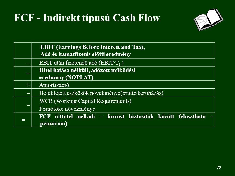 70 FCF - Indirekt típusú Cash Flow EBIT (Earnings Before Interest and Tax), Adó és kamatfizetés előtti eredmény – EBIT után fizetendő adó (EBIT∙T C ) = Hitel hatása nélküli, adózott működési eredmény (NOPLAT) + Amortizáció – Befektetett eszközök növekménye(bruttó beruházás) – WCR (Working Capital Requirements) Forgótőke növekménye = FCF (áttétel nélküli – forrást biztosítók között felosztható – pénzáram)