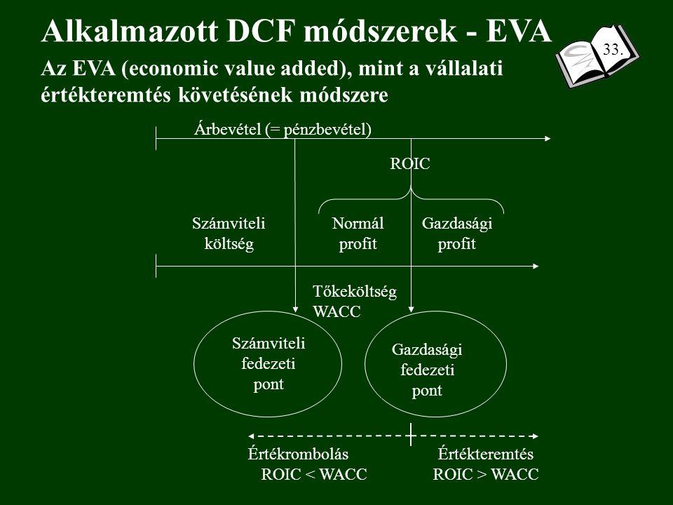Az EVA (economic value added), mint a vállalati értékteremtés követésének módszere Árbevétel (= pénzbevétel) Számviteli költség Normál profit Gazdasági profit ROIC Tőkeköltség WACC Értékrombolás ROIC < WACC Értékteremtés ROIC > WACC Számviteli fedezeti pont Gazdasági fedezeti pont Alkalmazott DCF módszerek - EVA 33.