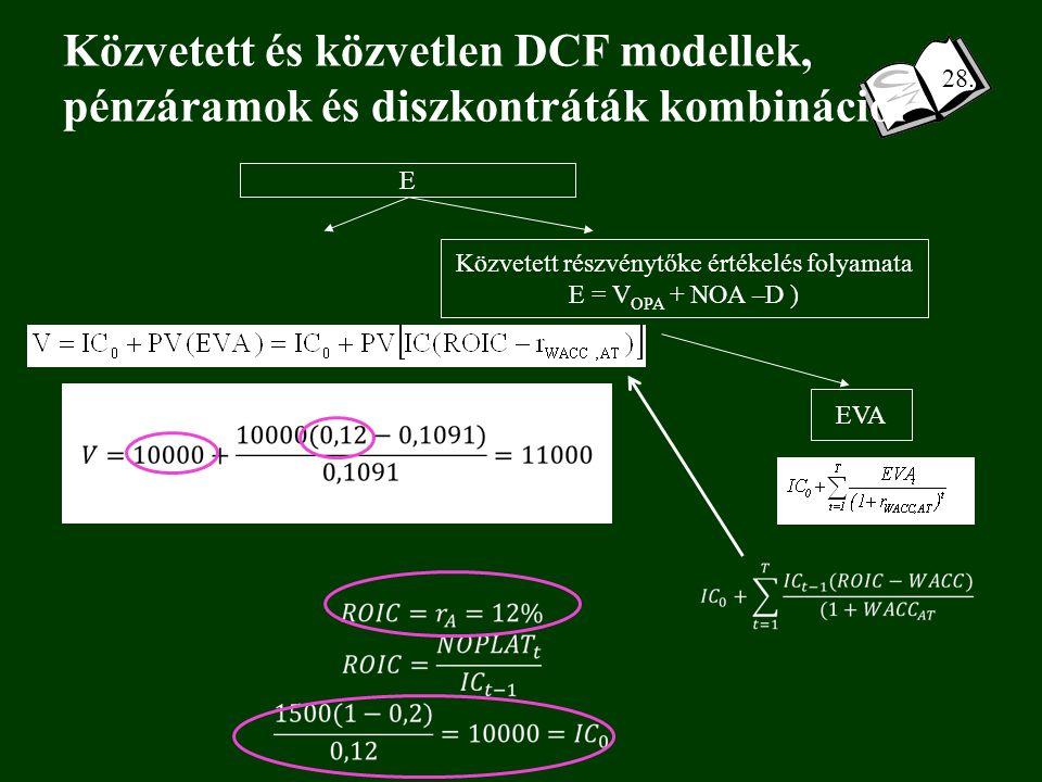Közvetett és közvetlen DCF modellek, pénzáramok és diszkontráták kombinációi E Közvetett részvénytőke értékelés folyamata E = V OPA + NOA –D ) EVA 28.