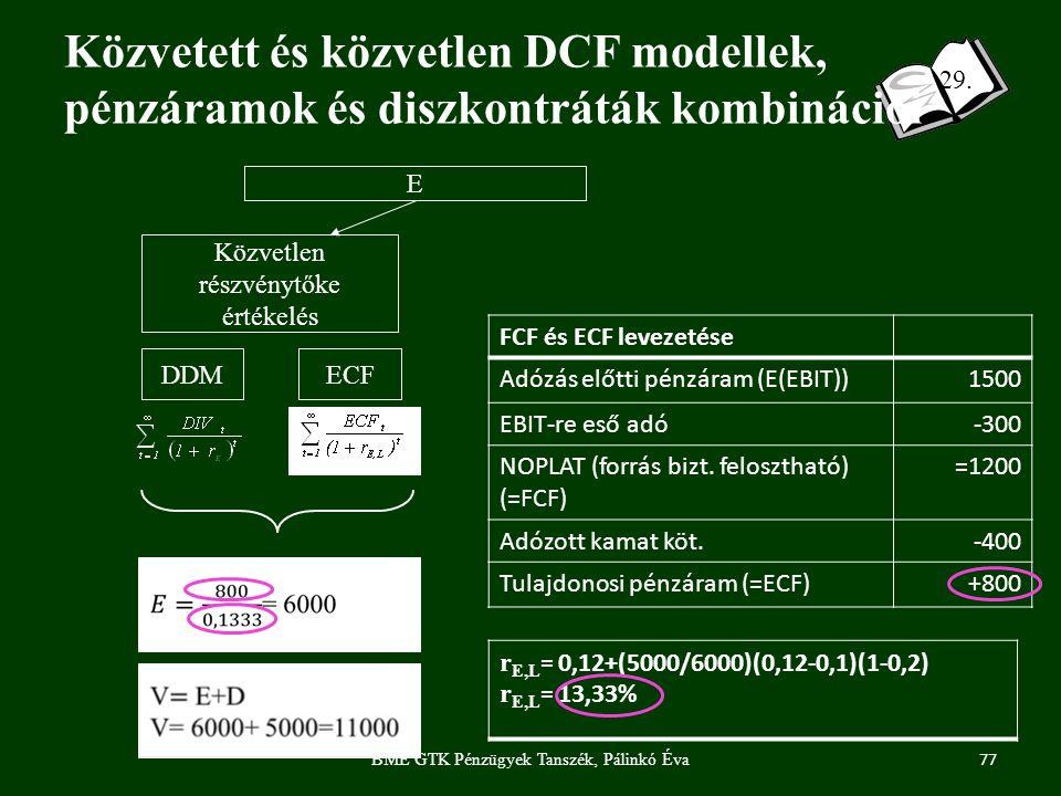 77 BME GTK Pénzügyek Tanszék, Pálinkó Éva 29.
