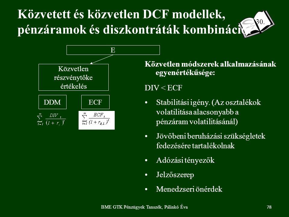 78 BME GTK Pénzügyek Tanszék, Pálinkó Éva 30.