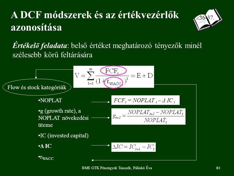 83 BME GTK Pénzügyek Tanszék, Pálinkó Éva 36-37.