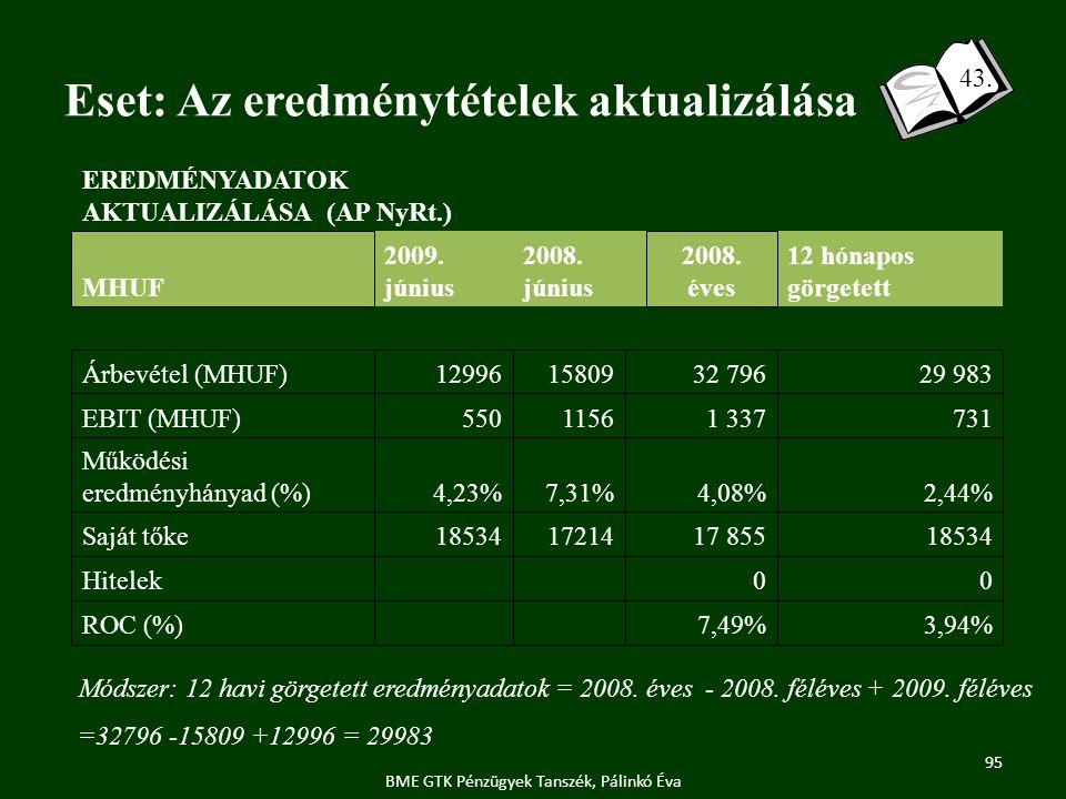 Eset: Az eredménytételek aktualizálása EREDMÉNYADATOK AKTUALIZÁLÁSA (AP NyRt.) MHUF 2009.