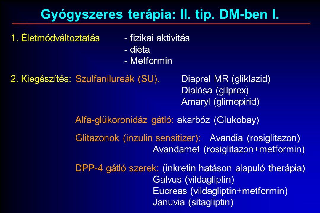 Gyógyszeres terápia: II. tip. DM-ben I. 1.