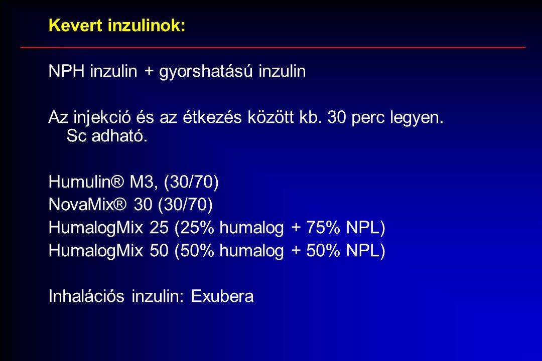 Kevert inzulinok: NPH inzulin + gyorshatású inzulin Az injekció és az étkezés között kb.
