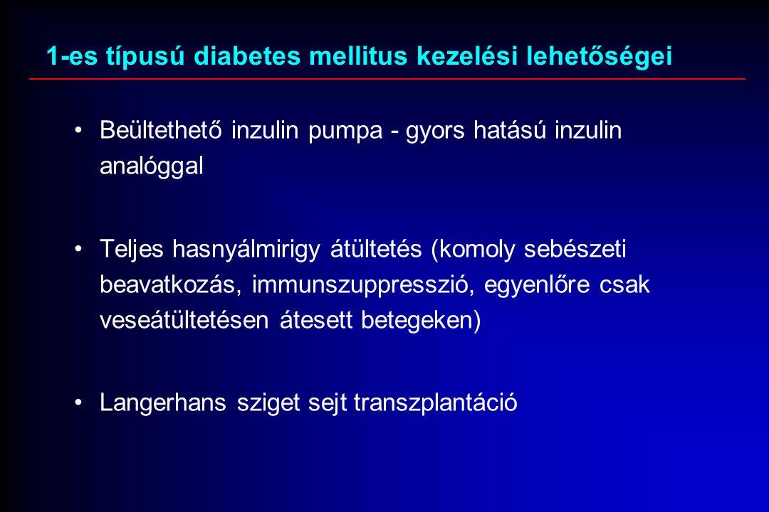 1-es típusú diabetes mellitus kezelési lehetőségei Beültethető inzulin pumpa - gyors hatású inzulin analóggal Teljes hasnyálmirigy átültetés (komoly sebészeti beavatkozás, immunszuppresszió, egyenlőre csak veseátültetésen átesett betegeken) Langerhans sziget sejt transzplantáció