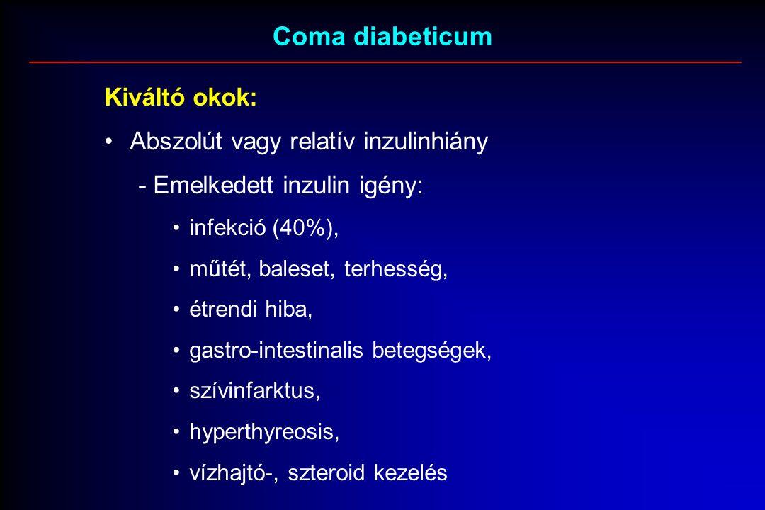 Coma diabeticum Kiváltó okok: Abszolút vagy relatív inzulinhiány - Emelkedett inzulin igény: infekció (40%), műtét, baleset, terhesség, étrendi hiba, gastro-intestinalis betegségek, szívinfarktus, hyperthyreosis, vízhajtó-, szteroid kezelés