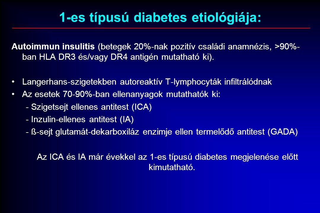 1-es típusú diabetes etiológiája: Autoimmun insulitis (betegek 20%-nak pozitív családi anamnézis, >90%- ban HLA DR3 és/vagy DR4 antigén mutatható ki).