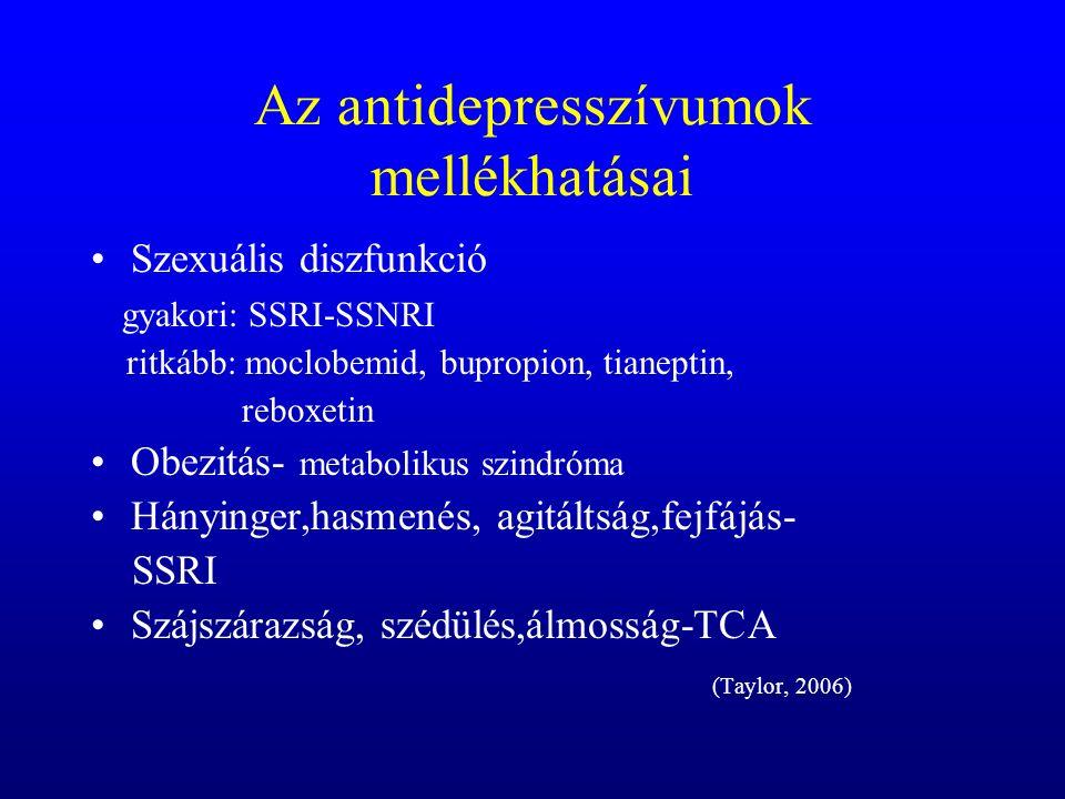 Az antidepresszívumok mellékhatásai Szexuális diszfunkció gyakori: SSRI-SSNRI ritkább: moclobemid, bupropion, tianeptin, reboxetin Obezitás- metabolikus szindróma Hányinger,hasmenés, agitáltság,fejfájás- SSRI Szájszárazság, szédülés,álmosság-TCA (Taylor, 2006)