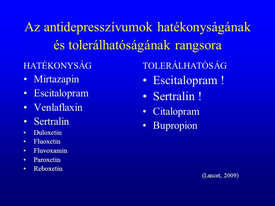 Az antidepresszívumok hatékonyságának és tolerálhatóságának rangsora HATÉKONYSÁG Mirtazapin Escitalopram Venlaflaxin Sertralin Duloxetin Fluoxetin Fluvoxamin Paroxetin Reboxetin TOLERÁLHATÓSÁG Escitalopram .