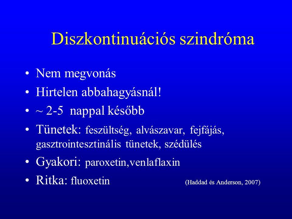 Diszkontinuációs szindróma Nem megvonás Hirtelen abbahagyásnál.