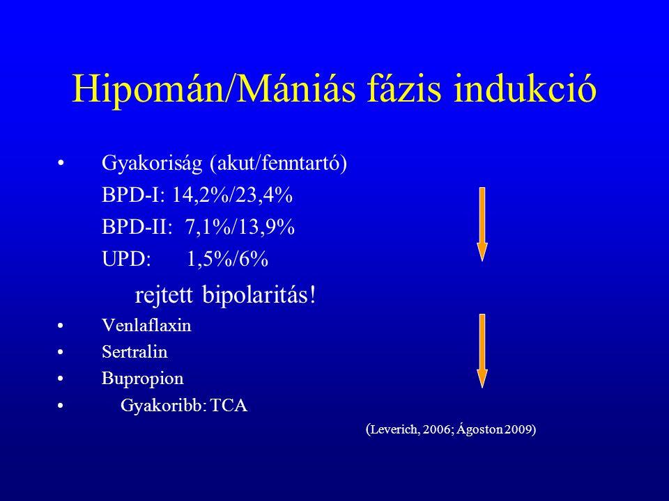 Hipomán/Mániás fázis indukció Gyakoriság (akut/fenntartó) BPD-I: 14,2%/23,4% BPD-II: 7,1%/13,9% UPD: 1,5%/6% rejtett bipolaritás.