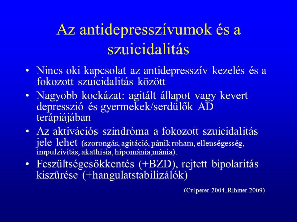 Az antidepresszívumok és a szuicidalitás Nincs oki kapcsolat az antidepresszív kezelés és a fokozott szuicidalitás között Nagyobb kockázat: agitált állapot vagy kevert depresszió és gyermekek/serdülők AD terápiájában Az aktivációs szindróma a fokozott szuicidalitás jele lehet (szorongás, agitáció, pánik roham, ellenségesség, impulzivitás, akathisia, hipománia,mánia).