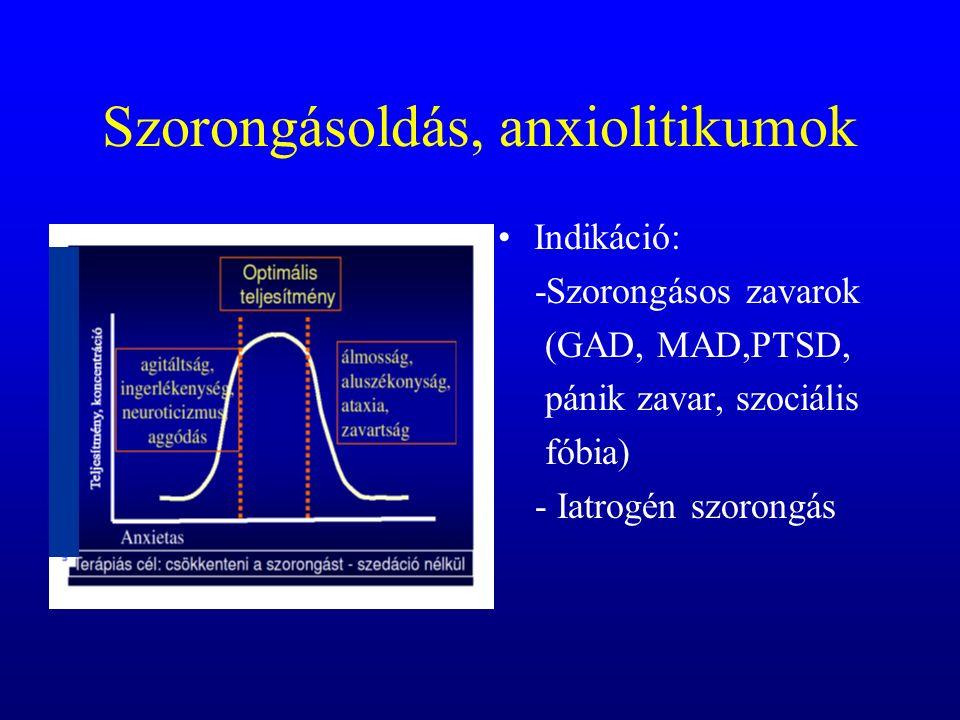 Szorongásoldás, anxiolitikumok Indikáció: -Szorongásos zavarok (GAD, MAD,PTSD, pánik zavar, szociális fóbia) - Iatrogén szorongás