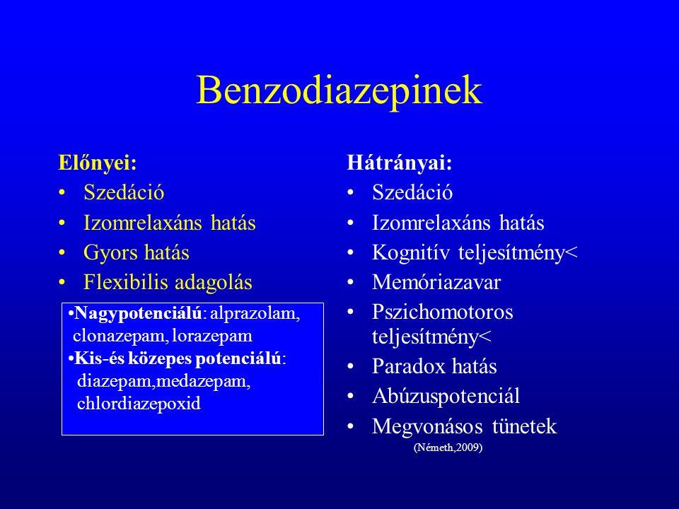 Benzodiazepinek Előnyei: Szedáció Izomrelaxáns hatás Gyors hatás Flexibilis adagolás Hátrányai: Szedáció Izomrelaxáns hatás Kognitív teljesítmény< Memóriazavar Pszichomotoros teljesítmény< Paradox hatás Abúzuspotenciál Megvonásos tünetek Nagypotenciálú: alprazolam, clonazepam, lorazepam Kis-és közepes potenciálú: diazepam,medazepam, chlordiazepoxid (Németh,2009)