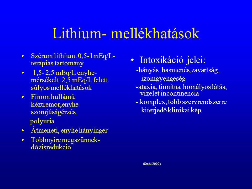 Lithium- mellékhatások Szérum lithium: 0,5-1mEq/L- terápiás tartomány 1,5- 2,5 mEq/L enyhe- mérsékelt, 2,5 mEq/L felett súlyos mellékhatások Finom hullámú kéztremor,enyhe szomjúságérzés, polyuria Átmeneti, enyhe hányinger Többnyire megszűnnek- dózisredukció Intoxikáció jelei: -hányás, hasmenés,zavartság, izomgyengeség -ataxia, tinnitus, homályos látás, vizelet incontinencia - komplex, több szervrendszerre kiterjedő klinikai kép (Stahl,2002)