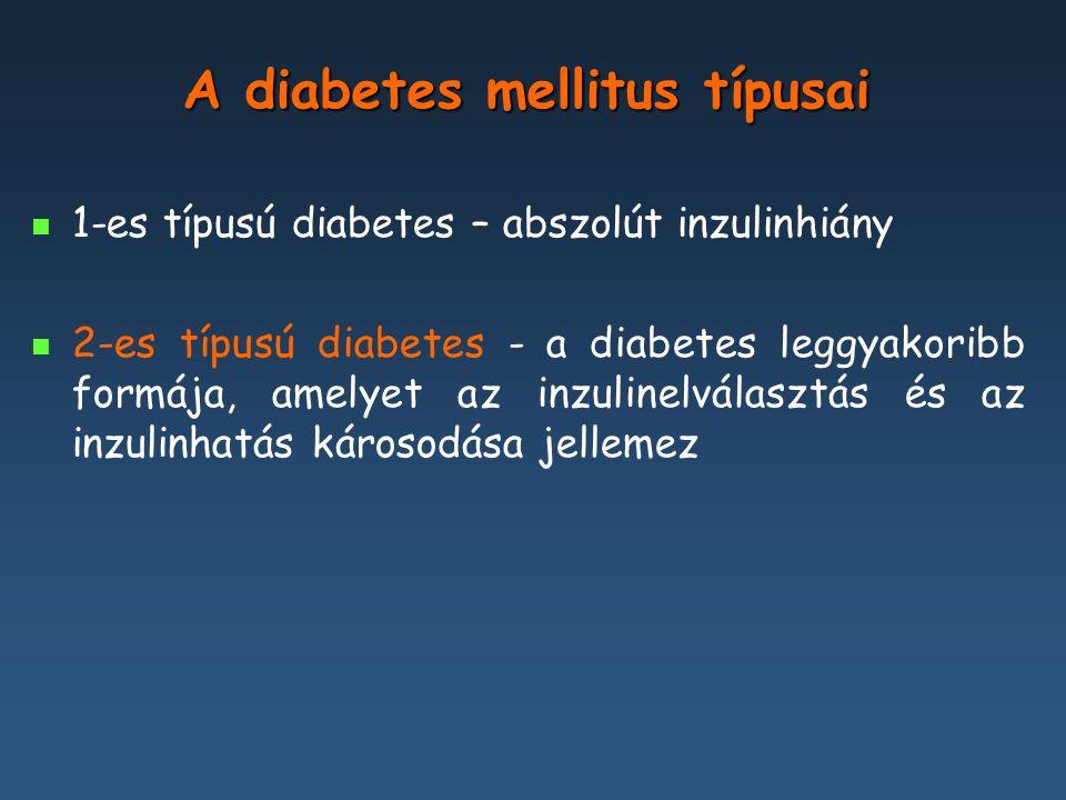 A 2-es típusú diabétesz progressziója INZULIN REZISZTENCIA Hyperinsulinaemia Kompenzált inzulinrezisztencia és ép glükóztolerancia Károsodott glükóztolerancia Béta-sejtek kimerülése 2-es típusú diabétesz Genetikai hajlamSzerzett hajlamosító tényezők: Obesitas életkor mozgásszegény életmód Genetikai hajlam Mikro- és makrovascularis szövődmények Szerzett zavarok: Glukotoxicitás Fokozott FFA felszabadulás