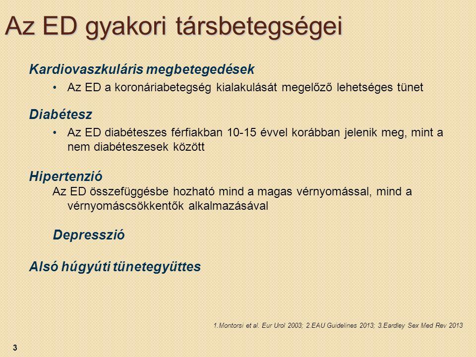 Az ED gyakori társbetegségei 3 Kardiovaszkuláris megbetegedések Az ED a koronáriabetegség kialakulását megelőző lehetséges tünet Diabétesz Az ED diabéteszes férfiakban 10-15 évvel korábban jelenik meg, mint a nem diabéteszesek között Hipertenzió Az ED összefüggésbe hozható mind a magas vérnyomással, mind a vérnyomáscsökkentők alkalmazásával Depresszió Alsó húgyúti tünetegyüttes 1.Montorsi et al.