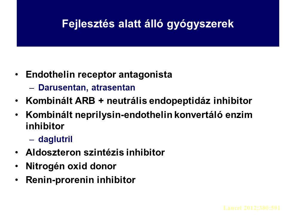 Fejlesztés alatt álló gyógyszerek Endothelin receptor antagonista –Darusentan, atrasentan Kombinált ARB + neutrális endopeptidáz inhibitor Kombinált neprilysin-endothelin konvertáló enzim inhibitor –daglutril Aldoszteron szintézis inhibitor Nitrogén oxid donor Renin-prorenin inhibitor Lancet 2012;380:591