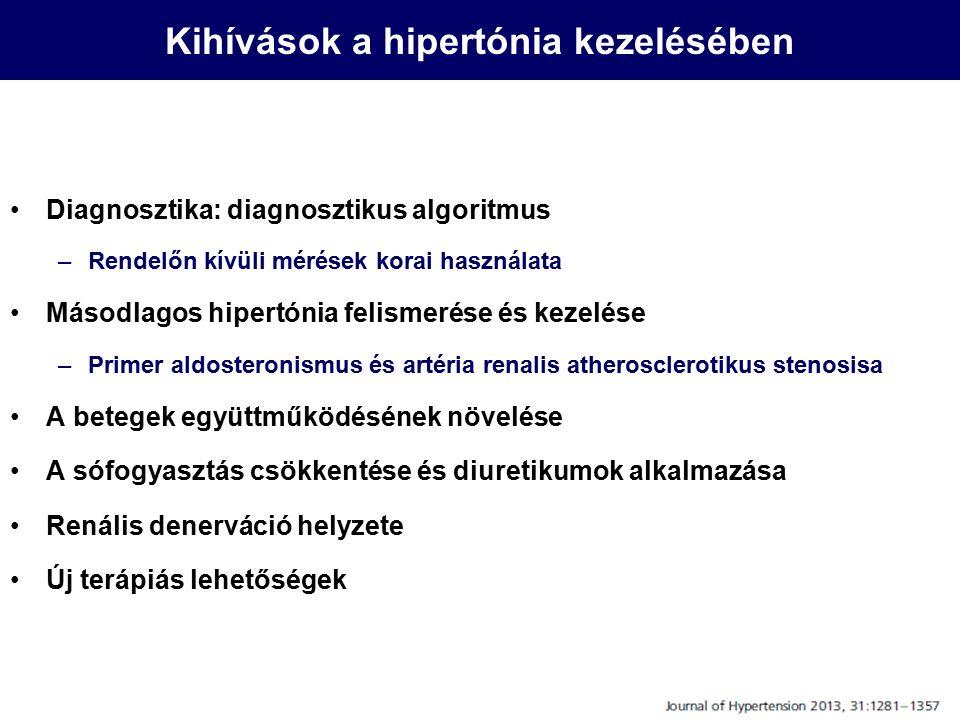 Primer hyperaldosteronismus Gyakoriság –5-10% közepes súlyos HTNs betegek között gyakoribb: rezisztens HTN (17-23%) spontán vagy diuretikum indukált hypokalaemia csak 9-37%-ban Jelentőség: a kardiovaszkuláris szövődmények súlyosabbak mint hasonló szintű primer HTN-ban Szűrés –Aldoszteron/renin hányados magas+magas aldoszteron szint (előtte gyógyszerelhagyás) Megerősítés (i.e.