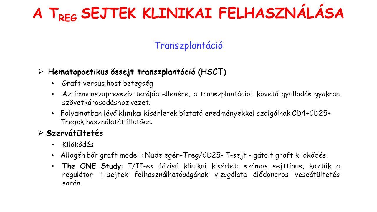 Transzplantáció  Hematopoetikus őssejt transzplantáció (HSCT) Graft versus host betegség Az immunszupresszív terápia ellenére, a transzplantációt követő gyulladás gyakran szövetkárosodáshoz vezet.