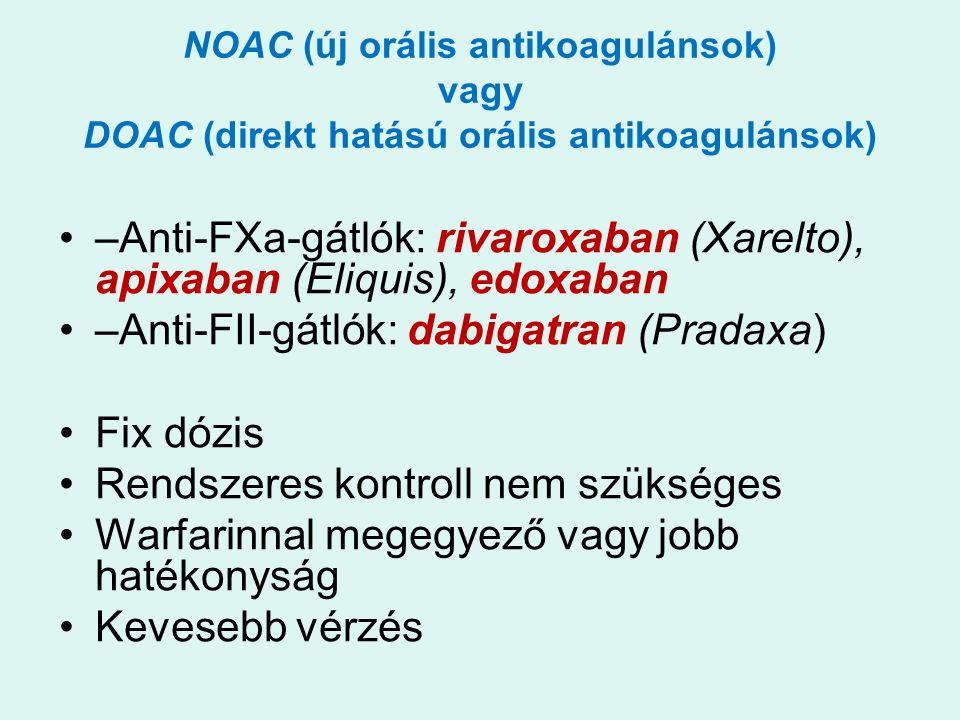 NOAC (új orális antikoagulánsok) vagy DOAC (direkt hatású orális antikoagulánsok) –Anti-FXa-gátlók: rivaroxaban (Xarelto), apixaban (Eliquis), edoxaban –Anti-FII-gátlók: dabigatran (Pradaxa) Fix dózis Rendszeres kontroll nem szükséges Warfarinnal megegyező vagy jobb hatékonyság Kevesebb vérzés