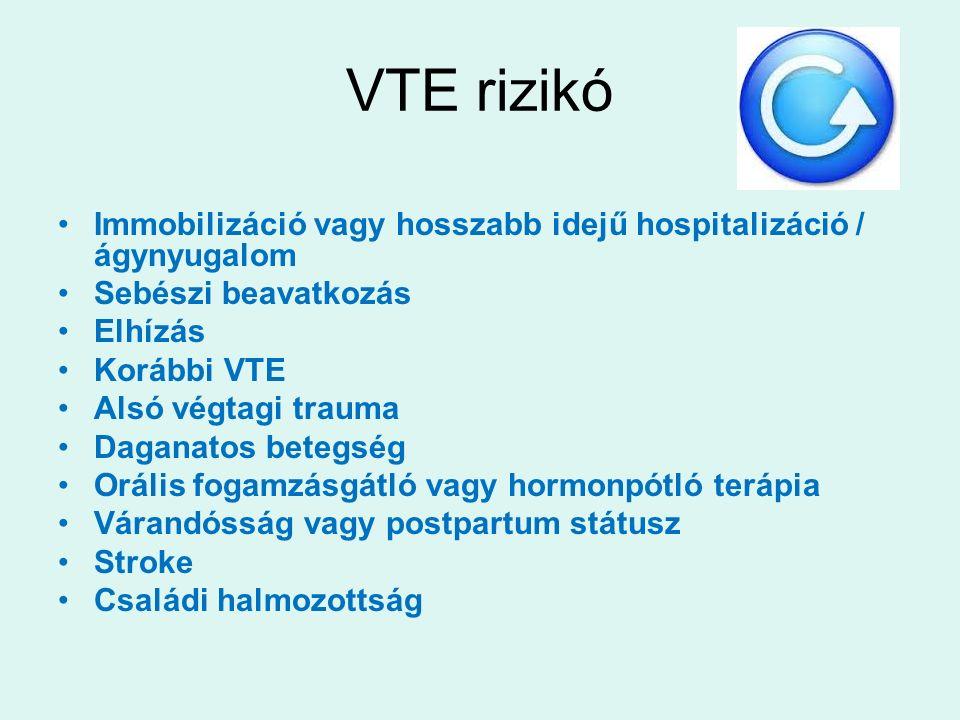 VTE rizikó Immobilizáció vagy hosszabb idejű hospitalizáció / ágynyugalom Sebészi beavatkozás Elhízás Korábbi VTE Alsó végtagi trauma Daganatos betegség Orális fogamzásgátló vagy hormonpótló terápia Várandósság vagy postpartum státusz Stroke Családi halmozottság