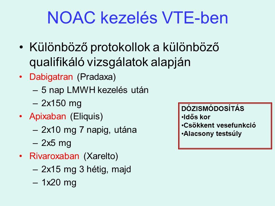 NOAC kezelés VTE-ben Különböző protokollok a különböző qualifikáló vizsgálatok alapján Dabigatran (Pradaxa) –5 nap LMWH kezelés után –2x150 mg Apixaban (Eliquis) –2x10 mg 7 napig, utána –2x5 mg Rivaroxaban (Xarelto) –2x15 mg 3 hétig, majd –1x20 mg DÓZISMÓDOSÍTÁS Idős kor Csökkent vesefunkció Alacsony testsúly