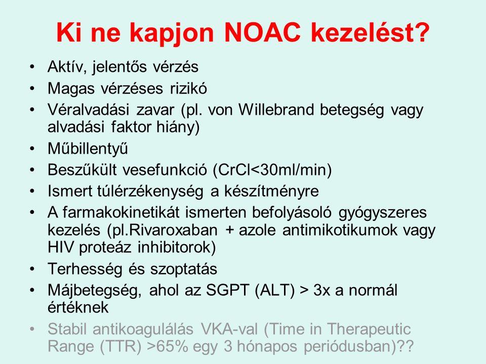 Ki ne kapjon NOAC kezelést.Aktív, jelentős vérzés Magas vérzéses rizikó Véralvadási zavar (pl.