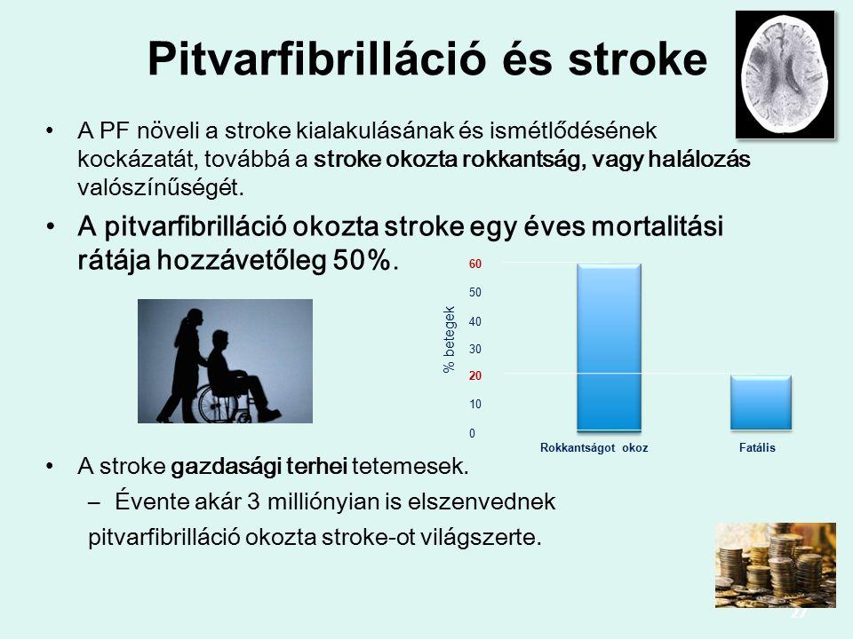 Pitvarfibrilláció és stroke A PF növeli a stroke kialakulásának és ismétlődésének kockázatát, továbbá a stroke okozta rokkantság, vagy halálozás valószínűségét.