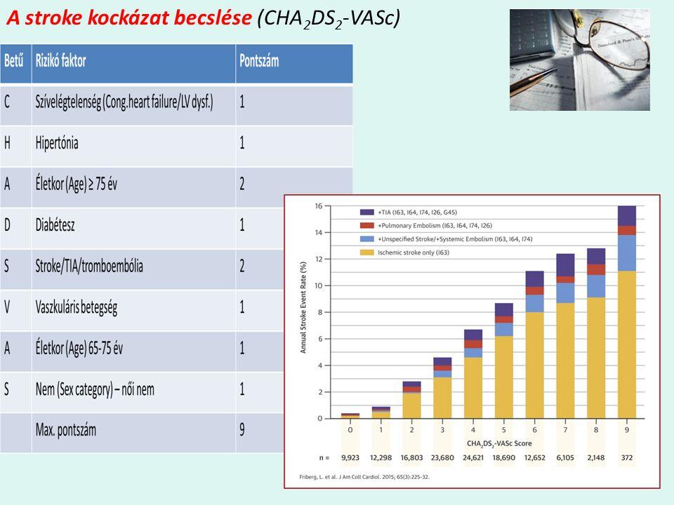 A stroke kockázat becslése (CHA 2 DS 2 -VASc)