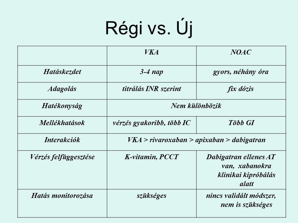 Régi vs.