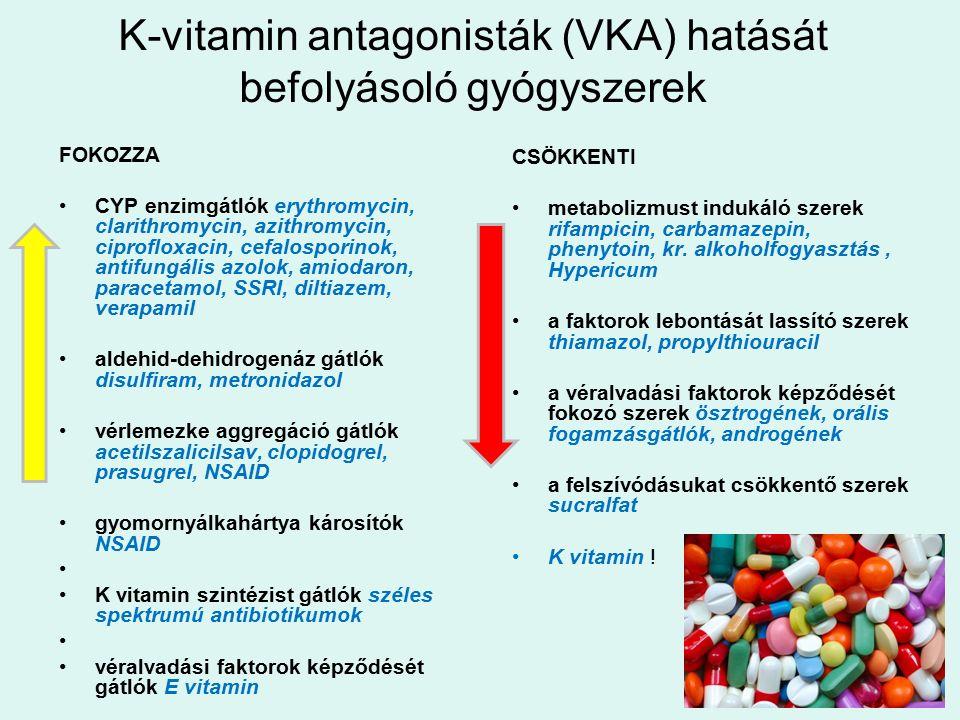 K-vitamin antagonisták (VKA) hatását befolyásoló gyógyszerek FOKOZZA CYP enzimgátlók erythromycin, clarithromycin, azithromycin, ciprofloxacin, cefalosporinok, antifungális azolok, amiodaron, paracetamol, SSRI, diltiazem, verapamil aldehid-dehidrogenáz gátlók disulfiram, metronidazol vérlemezke aggregáció gátlók acetilszalicilsav, clopidogrel, prasugrel, NSAID gyomornyálkahártya károsítók NSAID K vitamin szintézist gátlók széles spektrumú antibiotikumok véralvadási faktorok képződését gátlók E vitamin CSÖKKENTI metabolizmust indukáló szerek rifampicin, carbamazepin, phenytoin, kr.