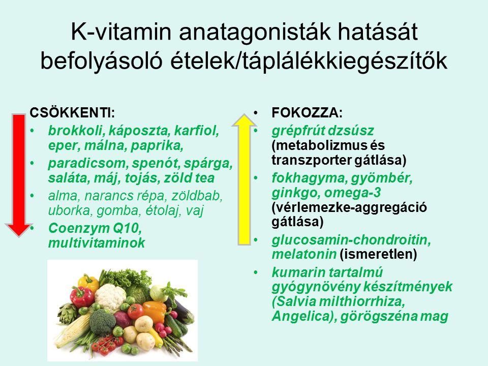 K-vitamin anatagonisták hatását befolyásoló ételek/táplálékkiegészítők CSÖKKENTI: brokkoli, káposzta, karfiol, eper, málna, paprika, paradicsom, spenót, spárga, saláta, máj, tojás, zöld tea alma, narancs répa, zöldbab, uborka, gomba, étolaj, vaj Coenzym Q10, multivitaminok FOKOZZA: grépfrút dzsúsz (metabolizmus és transzporter gátlása) fokhagyma, gyömbér, ginkgo, omega-3 (vérlemezke-aggregáció gátlása) glucosamin-chondroitin, melatonin (ismeretlen) kumarin tartalmú gyógynövény készítmények (Salvia milthiorrhiza, Angelica), görögszéna mag