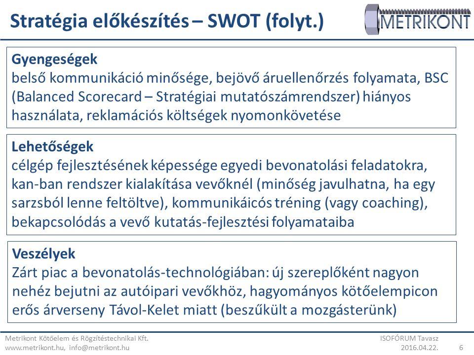 Metrikont Kötőelem és Rögzítéstechnikai Kft.
