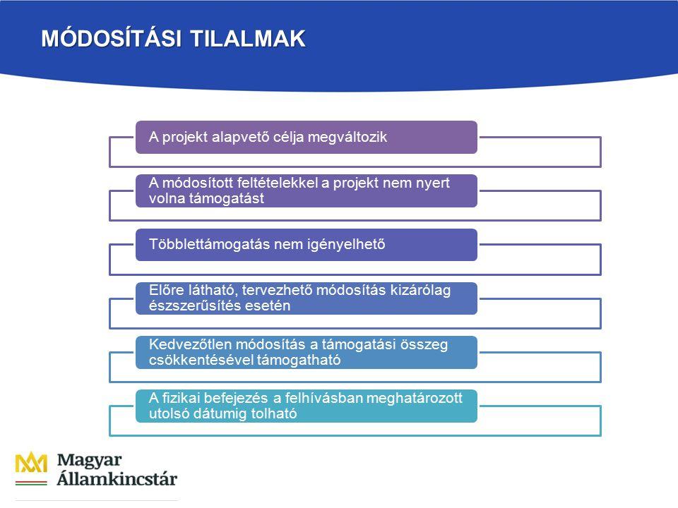 MÓDOSÍTÁSI TILALMAK A projekt alapvető célja megváltozik A módosított feltételekkel a projekt nem nyert volna támogatást Többlettámogatás nem igényelh