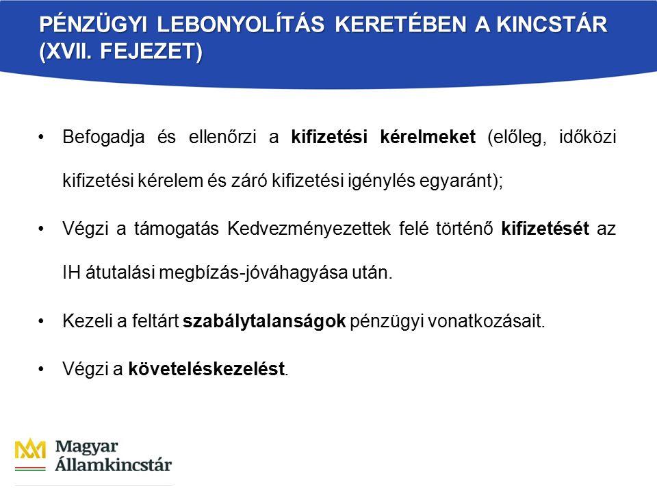 PÉNZÜGYI LEBONYOLÍTÁS KERETÉBEN A KINCSTÁR (XVII.