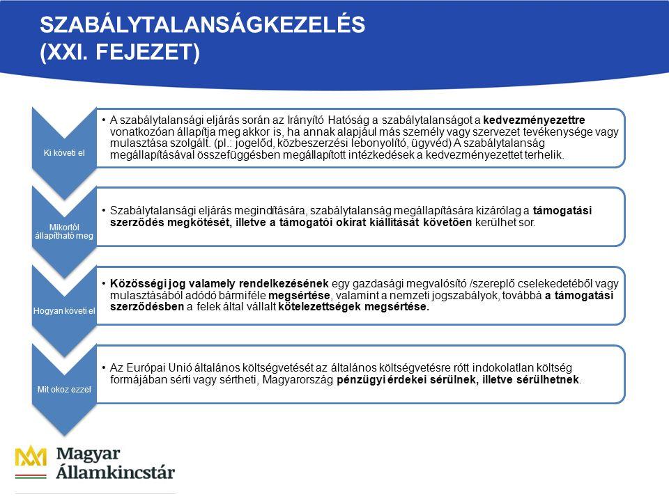 SZABÁLYTALANSÁGKEZELÉS (XXI. FEJEZET) Ki követi el A szabálytalansági eljárás során az Irányító Hatóság a szabálytalanságot a kedvezményezettre vonatk