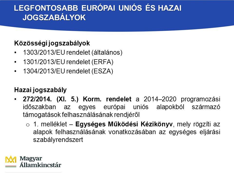 LEGFONTOSABB EURÓPAI UNIÓS ÉS HAZAI JOGSZABÁLYOK Közösségi jogszabályok 1303/2013/EU rendelet (általános) 1301/2013/EU rendelet (ERFA) 1304/2013/EU rendelet (ESZA) Hazai jogszabály 272/2014.