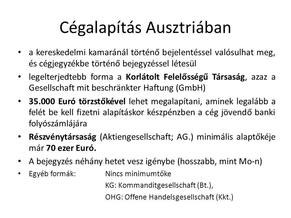 Cégalapítás Ausztriában a kereskedelmi kamaránál történő bejelentéssel valósulhat meg, és cégjegyzékbe történő bejegyzéssel létesül legelterjedtebb forma a Korlátolt Felelősségű Társaság, azaz a Gesellschaft mit beschränkter Haftung (GmbH) 35.000 Euró törzstőkével lehet megalapítani, aminek legalább a felét be kell fizetni alapításkor készpénzben a cég jövendő banki folyószámlájára Részvénytársaság (Aktiengesellschaft; AG.) minimális alaptőkéje már 70 ezer Euró.