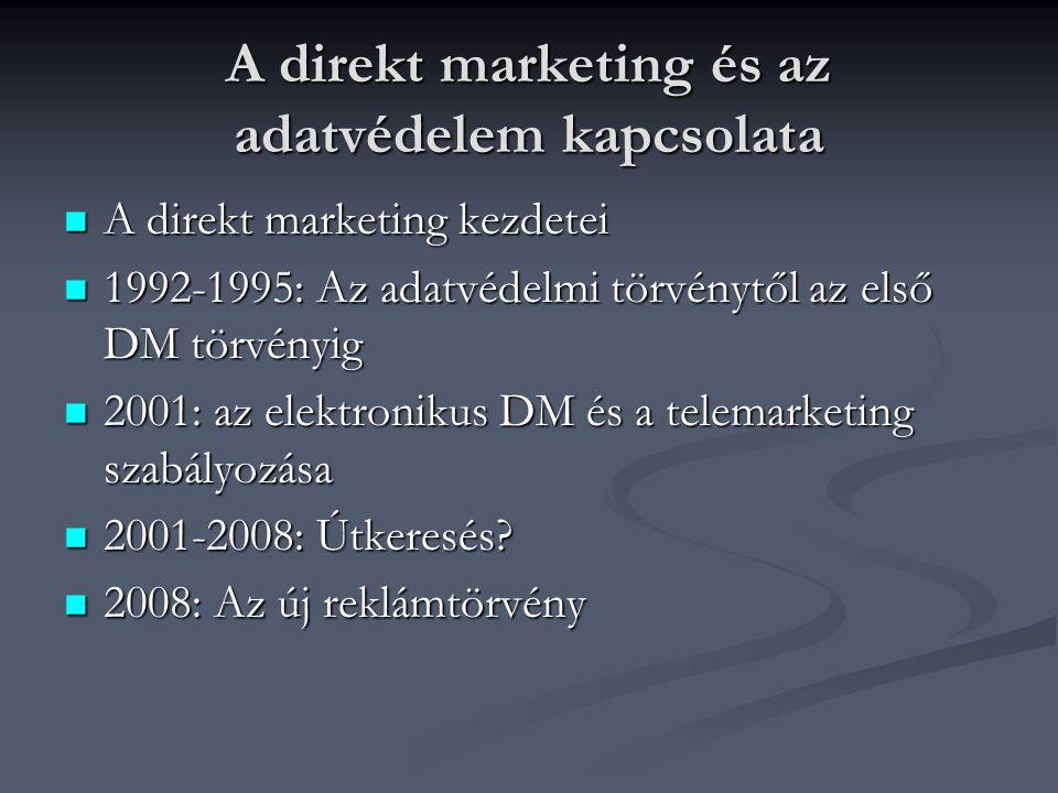 A direkt marketing és az adatvédelem kapcsolata A direkt marketing kezdetei A direkt marketing kezdetei 1992-1995: Az adatvédelmi törvénytől az első DM törvényig 1992-1995: Az adatvédelmi törvénytől az első DM törvényig 2001: az elektronikus DM és a telemarketing szabályozása 2001: az elektronikus DM és a telemarketing szabályozása 2001-2008: Útkeresés.
