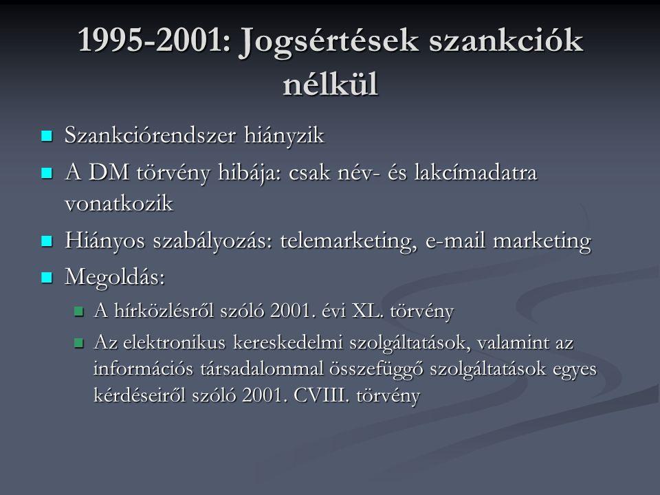 1995-2001: Jogsértések szankciók nélkül Szankciórendszer hiányzik Szankciórendszer hiányzik A DM törvény hibája: csak név- és lakcímadatra vonatkozik A DM törvény hibája: csak név- és lakcímadatra vonatkozik Hiányos szabályozás: telemarketing, e-mail marketing Hiányos szabályozás: telemarketing, e-mail marketing Megoldás: Megoldás: A hírközlésről szóló 2001.