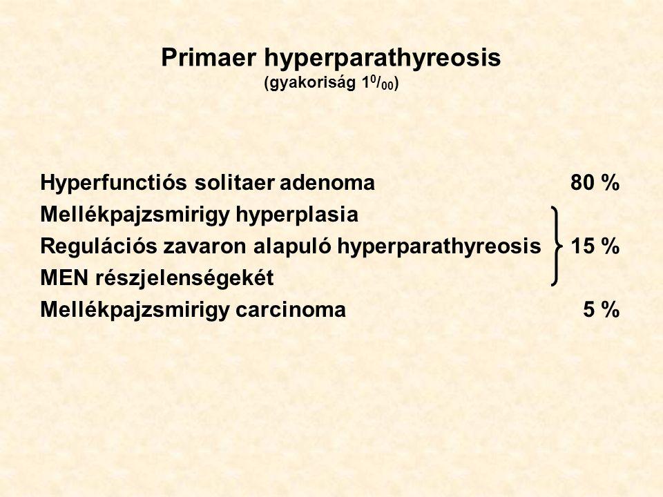 Primaer hyperparathyreosis (gyakoriság 1 0 / 00 ) Hyperfunctiós solitaer adenoma80 % Mellékpajzsmirigy hyperplasia Regulációs zavaron alapuló hyperparathyreosis15 % MEN részjelenségekét Mellékpajzsmirigy carcinoma 5 %